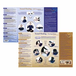 Stemvorken Gebruiksaanwijzingkaart