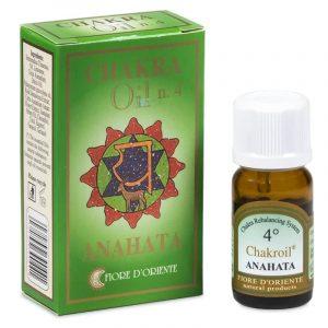 Essential Oil 4th Chakra Anahata